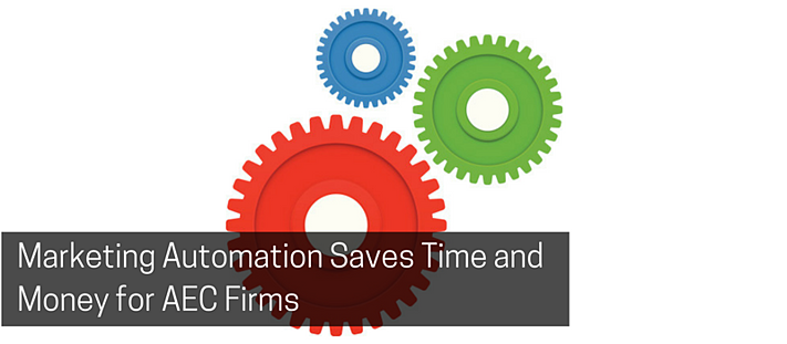 Marketing Automation Saves Time and Money for AEC Firms.png